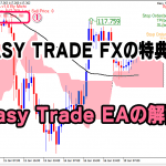 EASY TRADE FXの特典の使い方