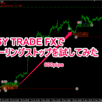 「EASY TRADE FX」の利益を最大化する方法