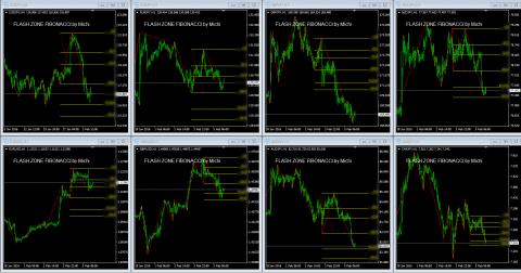多通貨ペアの監視